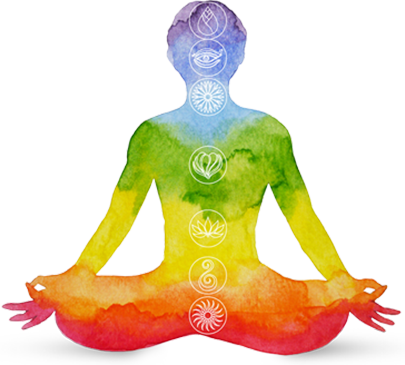 Colorful meditation diagram with chakras